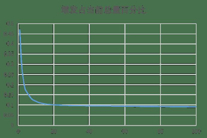 %E5%9B%BE%E7%89%878