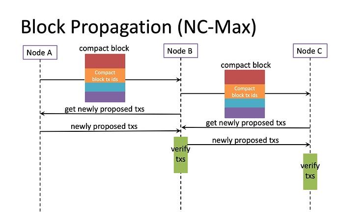 %E2%80%9CNC-Max-%E9%A1%B538%205%E2%80%9D%E7%9A%84%E5%89%AF%E6%9C%AC