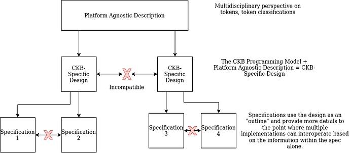 spec_levels-1