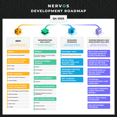grafico-ruta-desarrollo