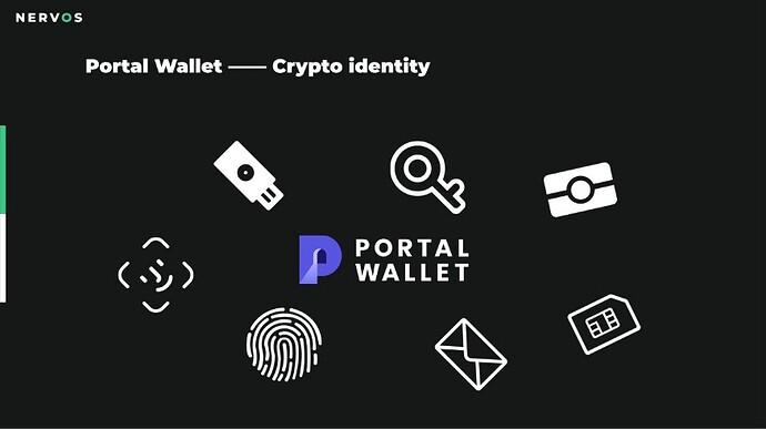 crypto-identities