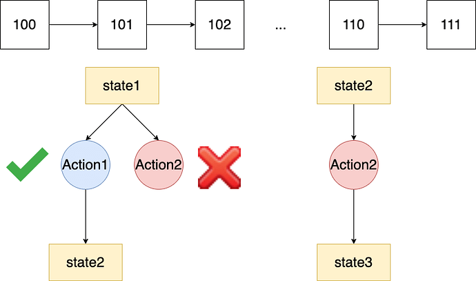 htlc_state_sharing_problem