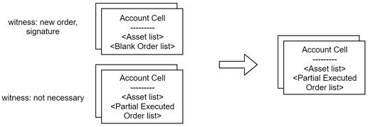 emparejamiento-transacciones
